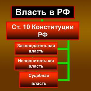 Органы власти Ильинского-Хованского
