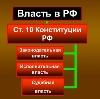 Органы власти в Ильинском-Хованском